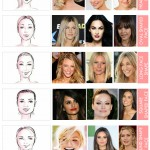 Hairstyles For My Face 2